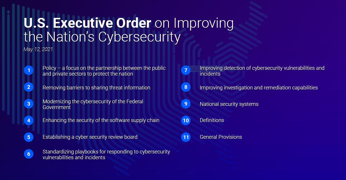 US-cyberattack_graphic-1200x624